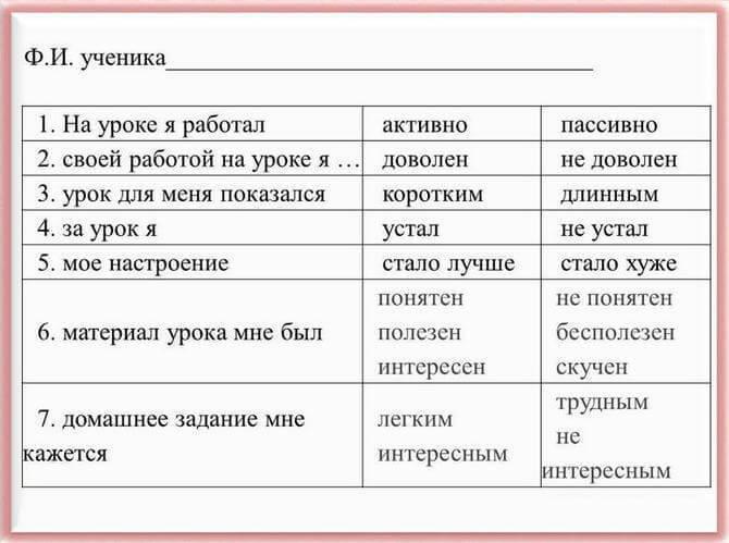 Лист самооценки для старших классов