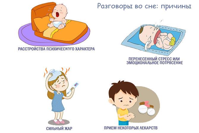 Причины разговоров во сне